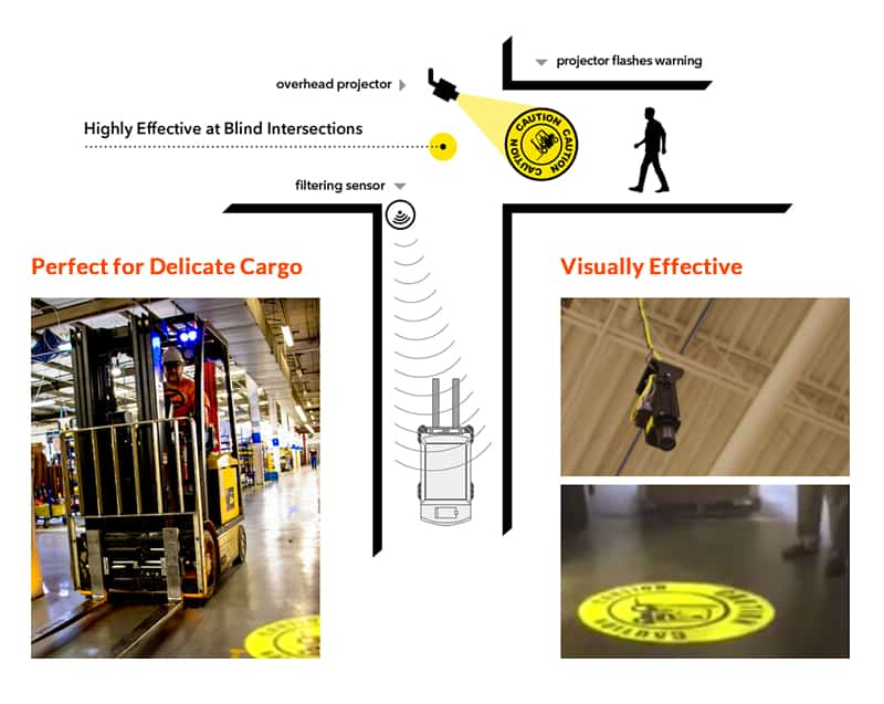 GoodtoGo forklift crane gantry safety system light projection